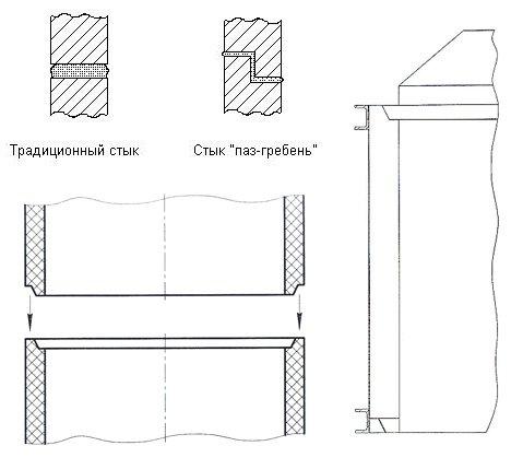 Пола для рулонный материал гидроизоляции